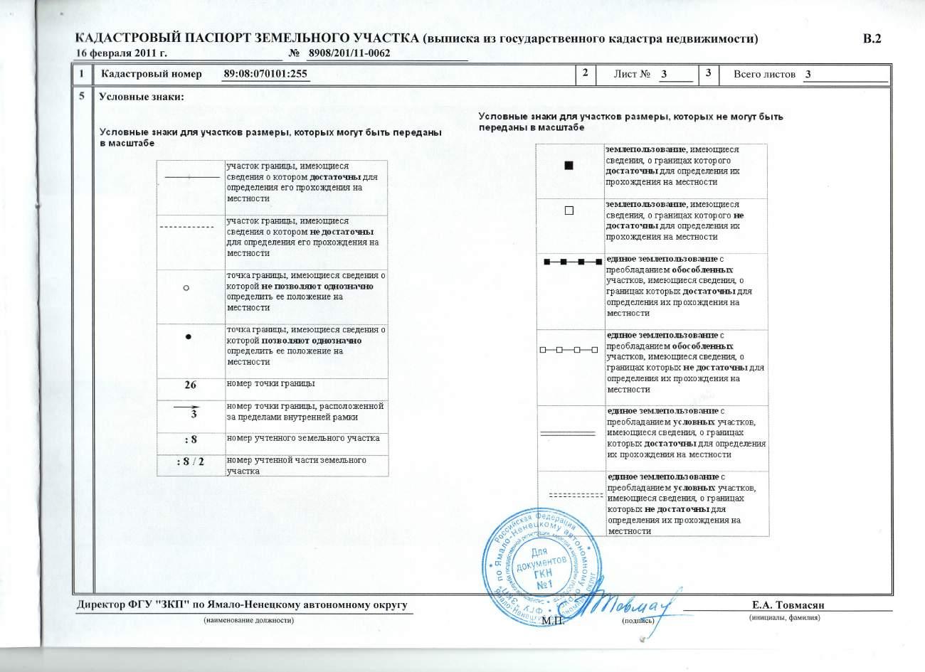 последних Кадастровый паспорт будет ли меняться если ему больше 5 лет Диаспаре