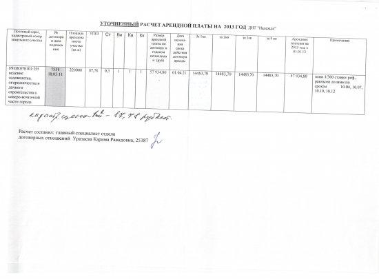 21. 28.01.2013г. Уточненный расчет арендной платы на 2013г.